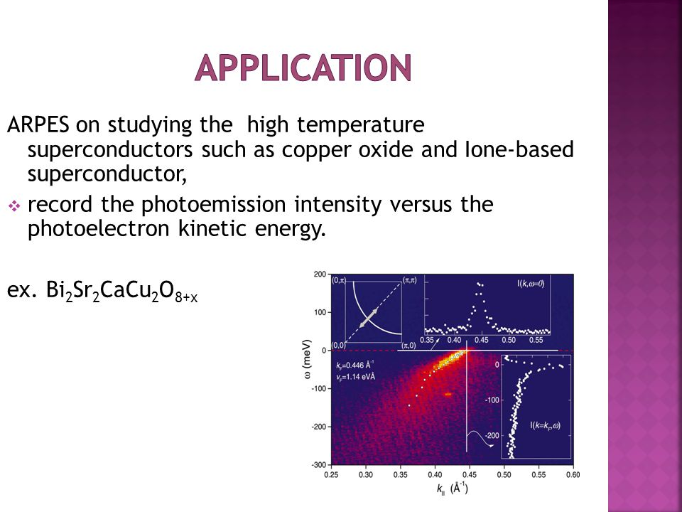ARPES on studying the high temperature superconductors such as copper oxide and Ione-based superconductor,  record the photoemission intensity versus the photoelectron kinetic energy.