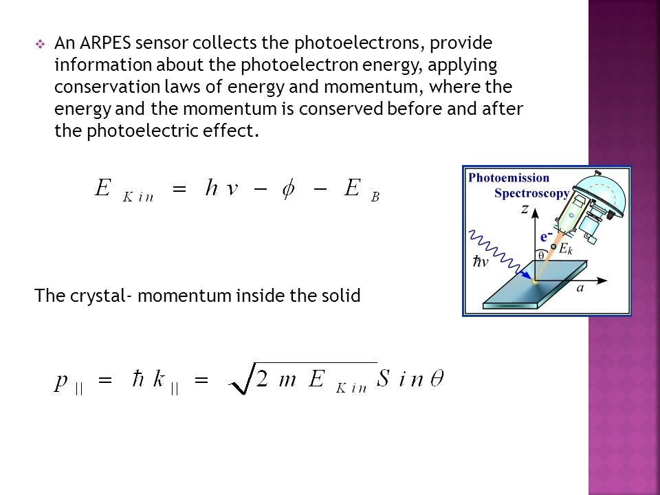  An ARPES sensor collects the photoelectrons, provide information about the photoelectron energy, applying conservation laws of energy and momentum, where the energy and the momentum is conserved before and after the photoelectric effect.