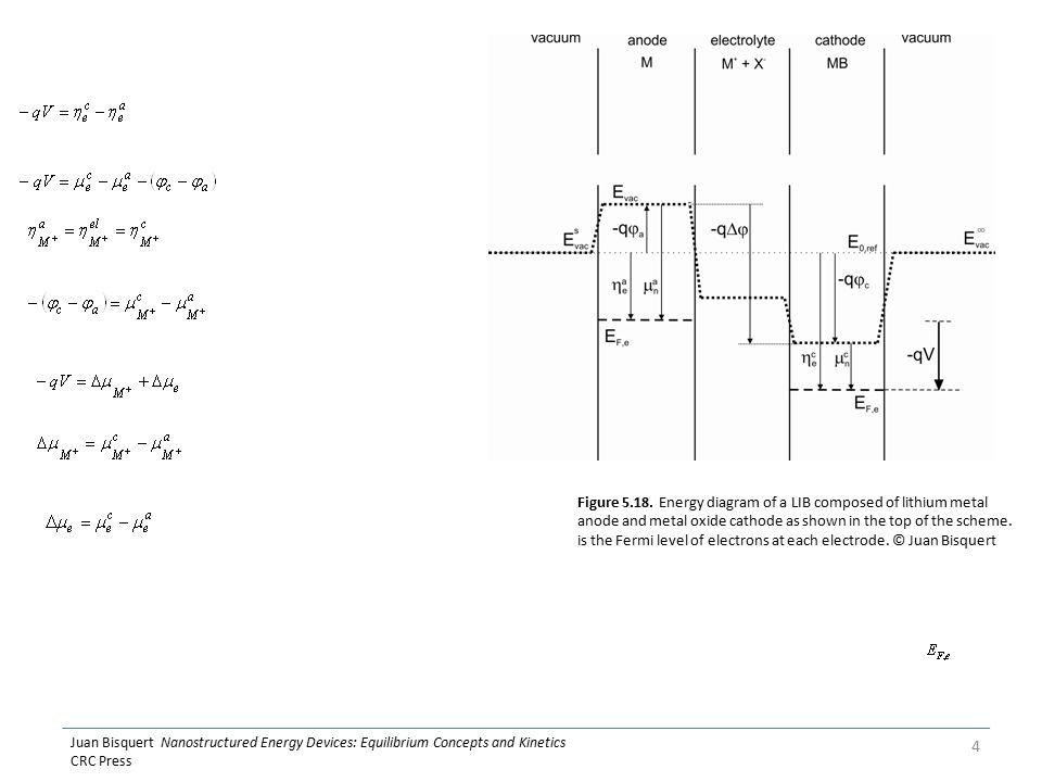 Juan Bisquert Nanostructured Energy Devices: Equilibrium Concepts and Kinetics CRC Press 4 Figure 5.18.