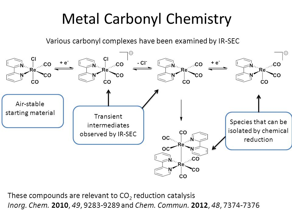 Metal Carbonyl Chemistry Air-stable starting material Transient intermediates observed by IR-SEC Species that can be isolated by chemical reduction Various carbonyl complexes have been examined by IR-SEC These compounds are relevant to CO 2 reduction catalysis Inorg.