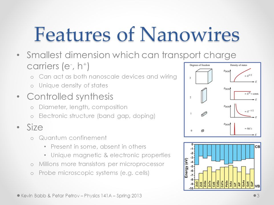 Features of Nanowires Smallest dimension which can transport charge carriers (e -, h + ) o Can act as both nanoscale devices and wiring o Unique density of states Controlled synthesis o Diameter, length, composition o Electronic structure (band gap, doping) Size o Quantum confinement Present in some, absent in others Unique magnetic & electronic properties o Millions more transistors per microprocessor o Probe microscopic systems (e.g.