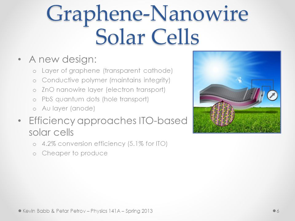 Graphene-Nanowire Solar Cells A new design: o Layer of graphene (transparent cathode) o Conductive polymer (maintains integrity) o ZnO nanowire layer (electron transport) o PbS quantum dots (hole transport) o Au layer (anode) Efficiency approaches ITO-based solar cells o 4.2% conversion efficiency (5.1% for ITO) o Cheaper to produce Kevin Babb & Petar Petrov – Physics 141A – Spring 20136