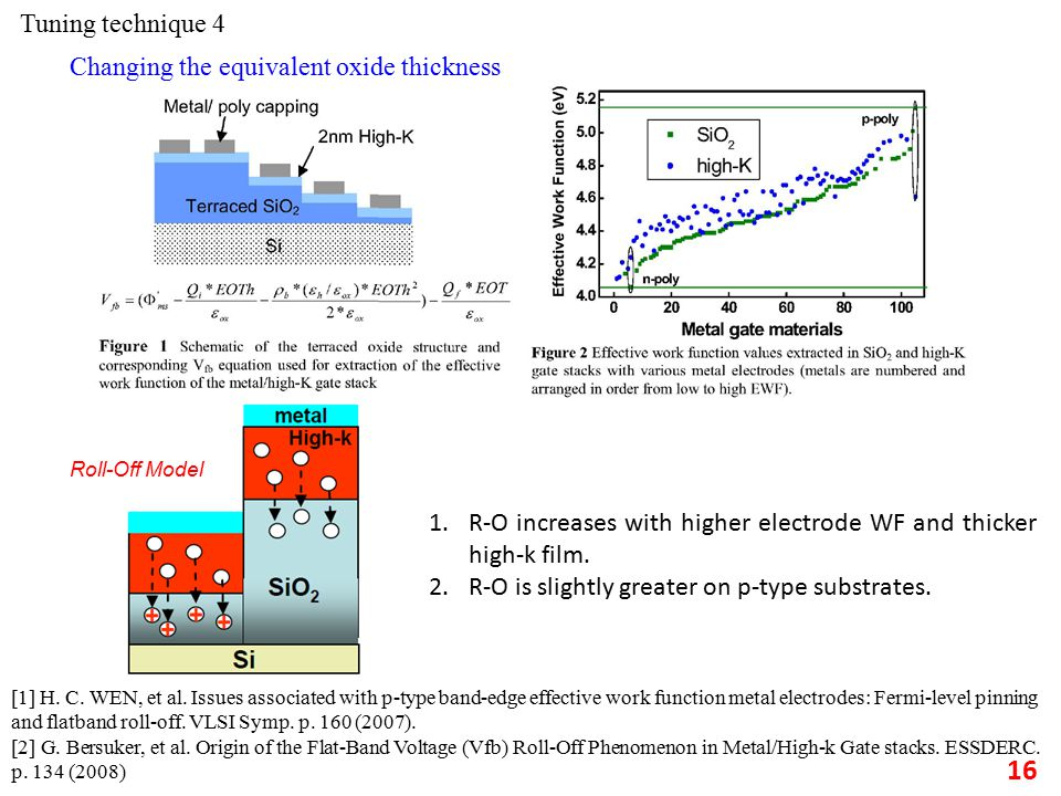 16 [1] H. C. WEN, et al. Issues associated with p-type band-edge effective work function metal electrodes: Fermi-level pinning and flatband roll-off.