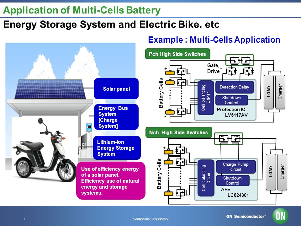 3Confidential Proprietary Application of Multi-Cells Battery Energy Storage System and Electric Bike. etc Example : Multi-Cells Application Solar pane