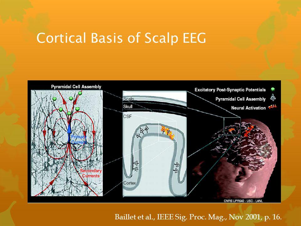 Cortical Basis of Scalp EEG Baillet et al., IEEE Sig. Proc. Mag., Nov 2001, p. 16.