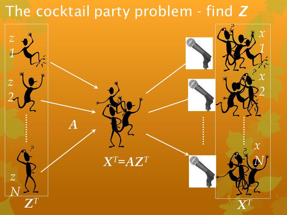 The cocktail party problem - find Z A z1z1 z2z2 zNzN XTXT ZTZT X T = AZ T x1x1 x2x2 xNxN