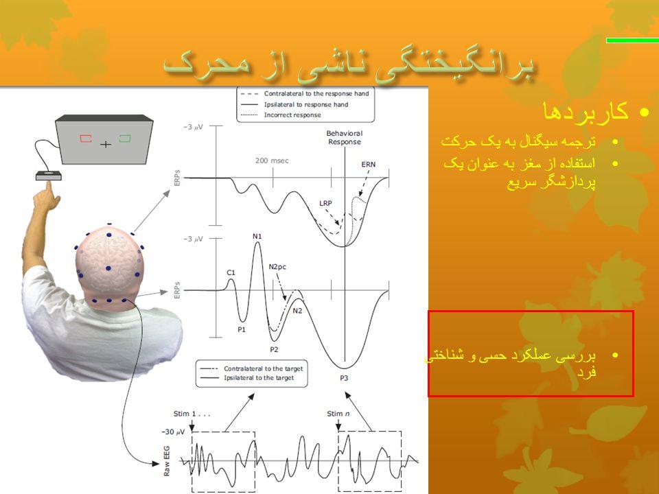 کاربردها ترجمه سیگنال به یک حرکت استفاده از مغز به عنوان یک پردازشگر سریع بررسی عملکرد حسی و شناختی فرد