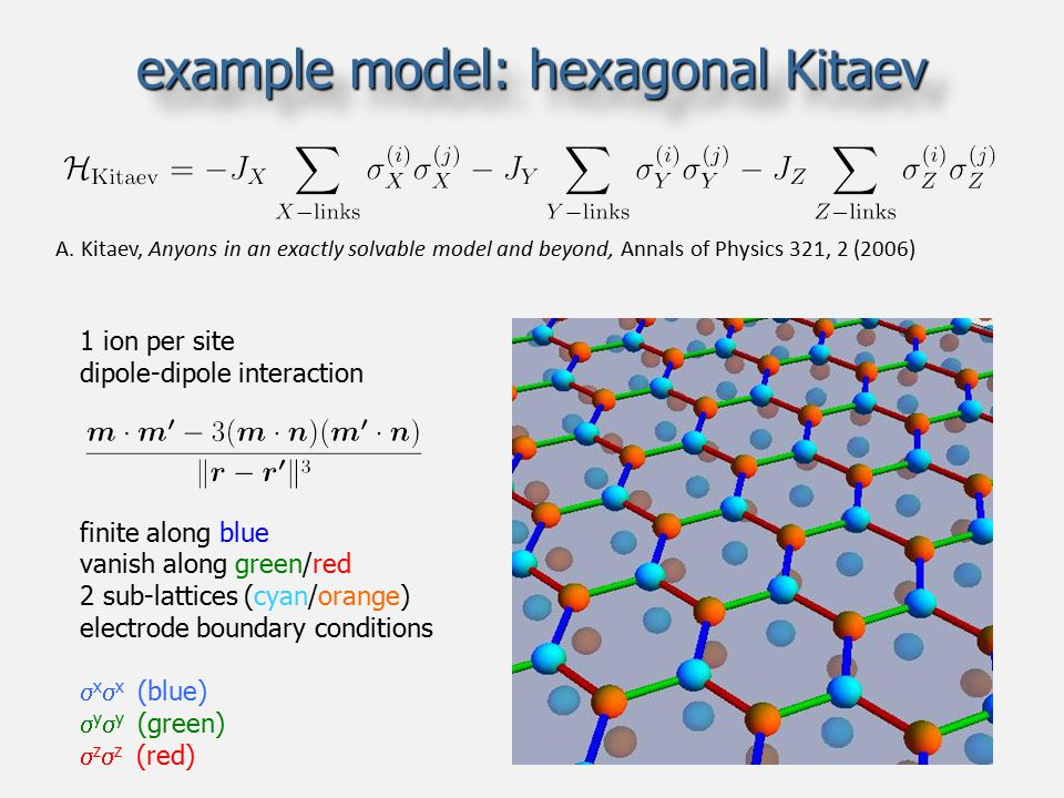 Kitaev implementation 1 ion per site dipole-dipole interaction along blue ≈ 1 along green/red ≈ 0.0025 2 sub-lattices (cyan/orange) electrode shapes optimized  x  x (blue)  y  y (green)  z  z (red) Schmied, Wesenberg, Leibfried, New J.