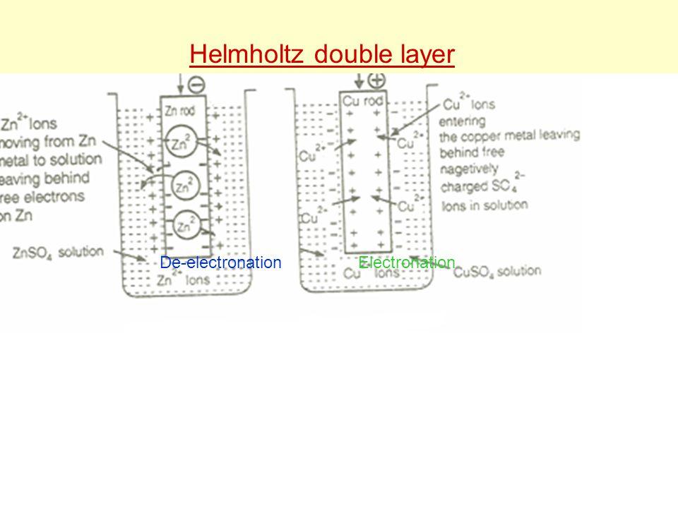 De-electronationElectronation Helmholtz double layer