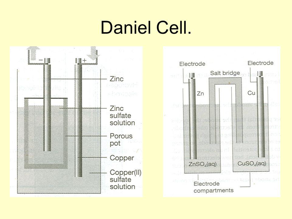 Daniel Cell.