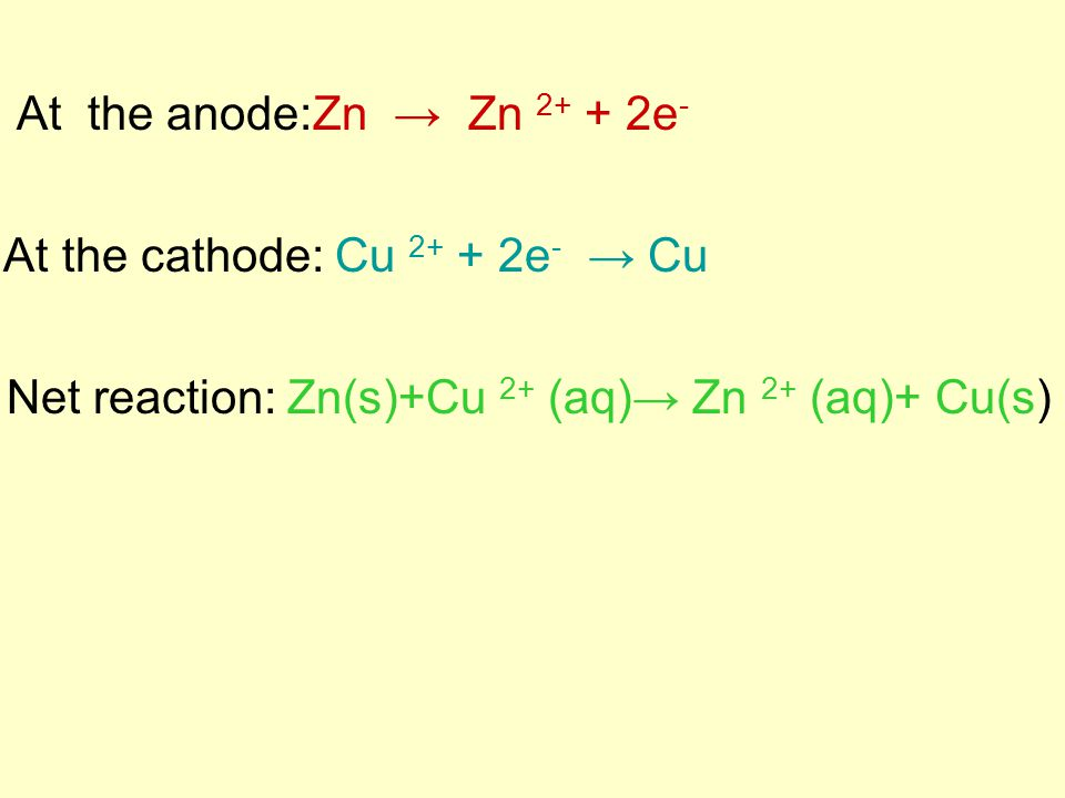 At the anode:Zn → Zn 2+ + 2e - At the cathode: Cu 2+ + 2e - → Cu Net reaction: Zn(s)+Cu 2+ (aq)→ Zn 2+ (aq)+ Cu(s)