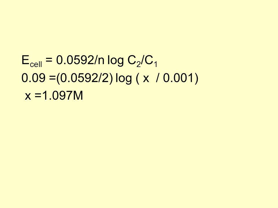 E cell = 0.0592/n log C 2 /C 1 0.09 =(0.0592/2) log ( x / 0.001) x =1.097M