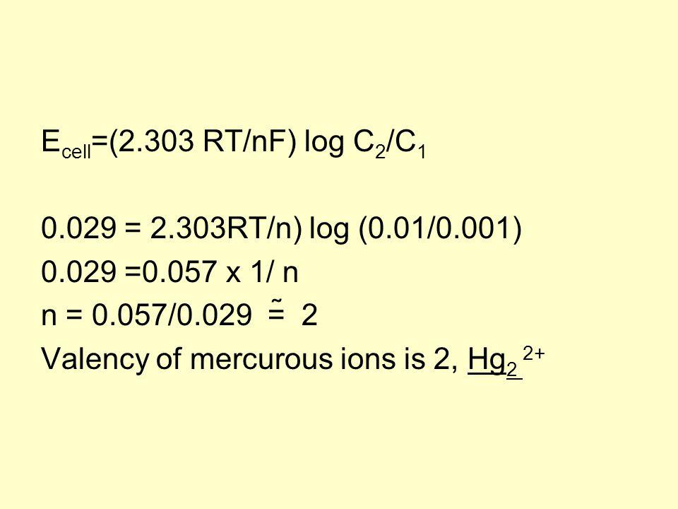 0.029 = 2.303RT/n) log (0.01/0.001) 0.029 =0.057 x 1/ n n = 0.057/0.029 =̃ 2 Valency of mercurous ions is 2, Hg 2 2+