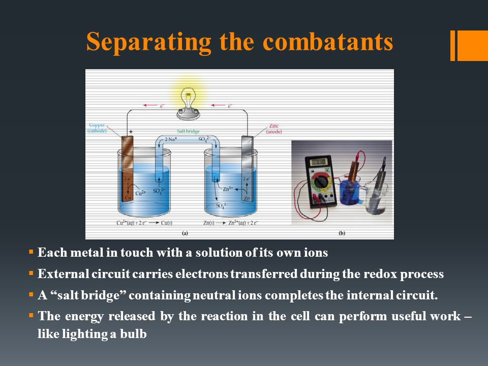Separating the combatants  Each metal in touch with a solution of its own ions  External circuit carries electrons transferred during the redox proc