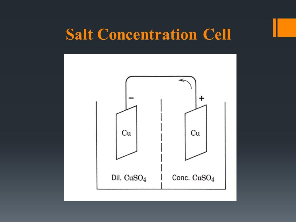 Salt Concentration Cell