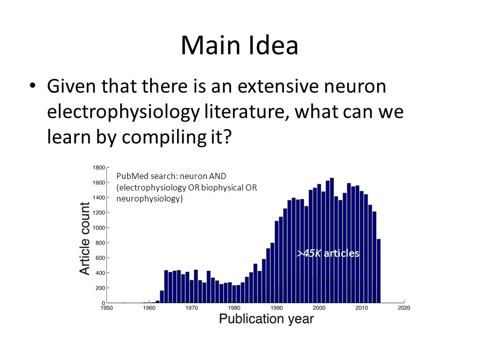 Electrophysiology literature is notoriously heterogeneous