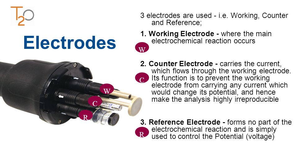 Electrodes s 3 electrodes are used - i.e. Working, Counter and Reference; 1.