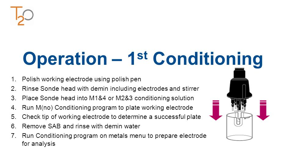 Operation – 1 st Conditioning 1.Polish working electrode using polish pen 2.Rinse Sonde head with demin including electrodes and stirrer 3.Place Sonde head into M1&4 or M2&3 conditioning solution 4.Run M(no) Conditioning program to plate working electrode 5.Check tip of working electrode to determine a successful plate 6.Remove SAB and rinse with demin water 7.Run Conditioning program on metals menu to prepare electrode for analysis