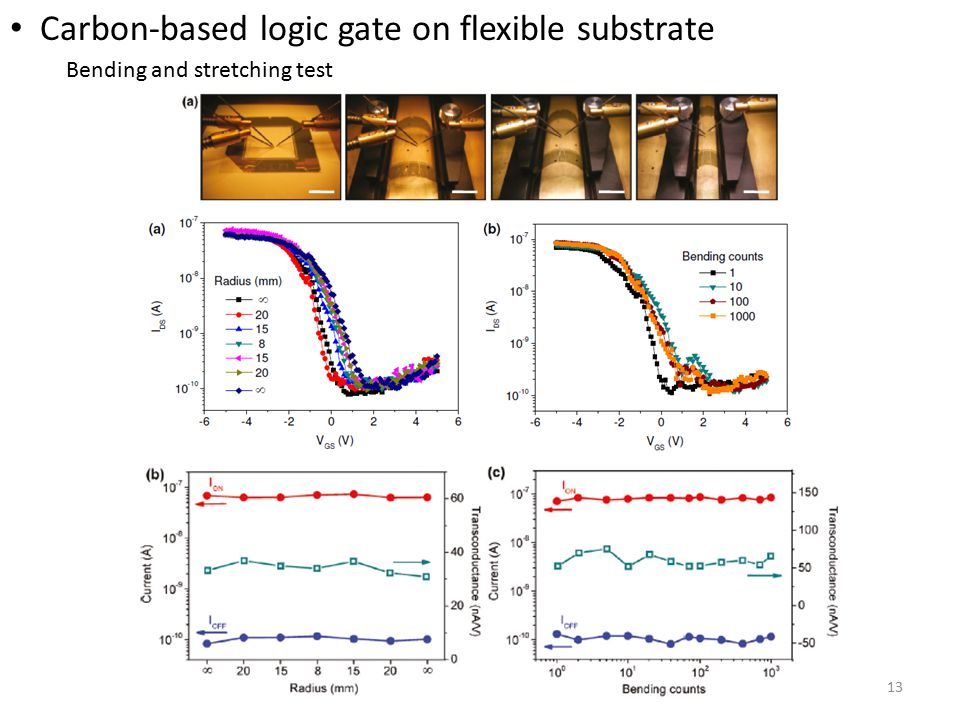Carbon-based logic gate on flexible substrate 13 Bending and stretching test