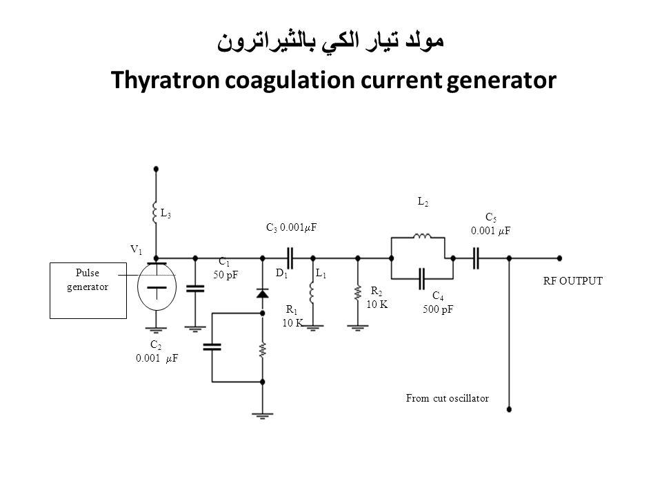 مولد تيار الكي بالثيراترون Thyratron coagulation current generator Pulse generator RF OUTPUT V1V1 L3L3 C 1 50 pF C 2 0.001  F D1D1 R 1 10 K L1L1 L2L2 C 3 0.001  F R 2 10 K C 4 500 pF C 5 0.001  F From cut oscillator