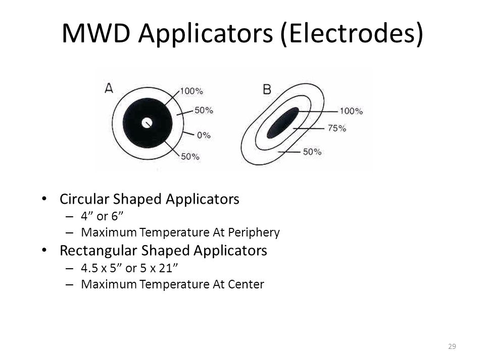 MWD Applicators (Electrodes) Circular Shaped Applicators – 4 or 6 – Maximum Temperature At Periphery Rectangular Shaped Applicators – 4.5 x 5 or 5 x 21 – Maximum Temperature At Center 29
