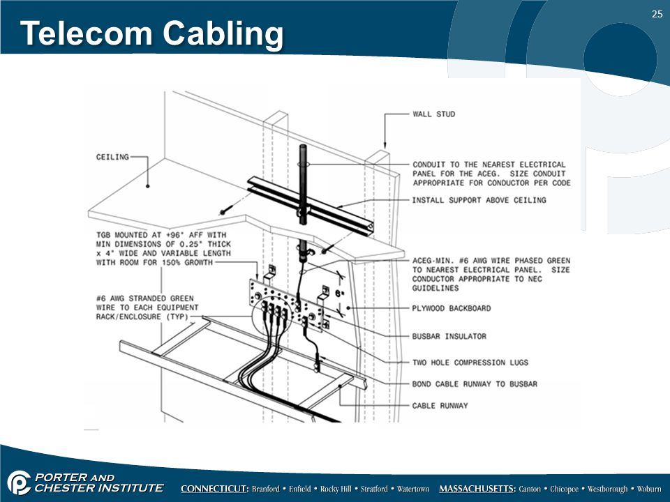 25 Telecom Cabling