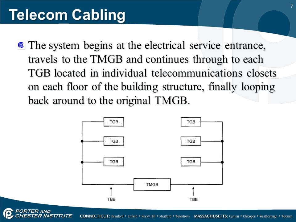 8 Telecom Cabling Here is the TMGB, TGB and TBB grounding system.