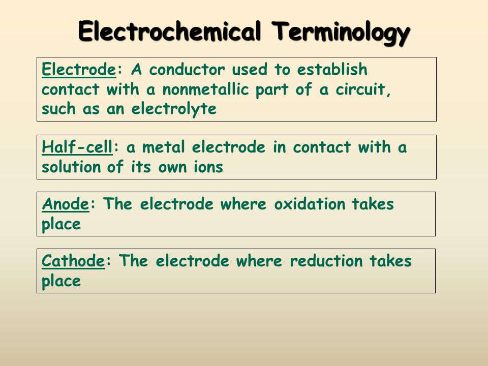 Electrochemical Terminology Half-cell: a metal electrode in contact with a solution of its own ions Electrode: A conductor used to establish contact with a nonmetallic part of a circuit, such as an electrolyte Anode: The electrode where oxidation takes place Cathode: The electrode where reduction takes place