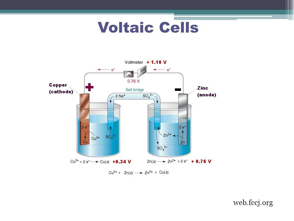 Voltaic Cells web.fccj.org