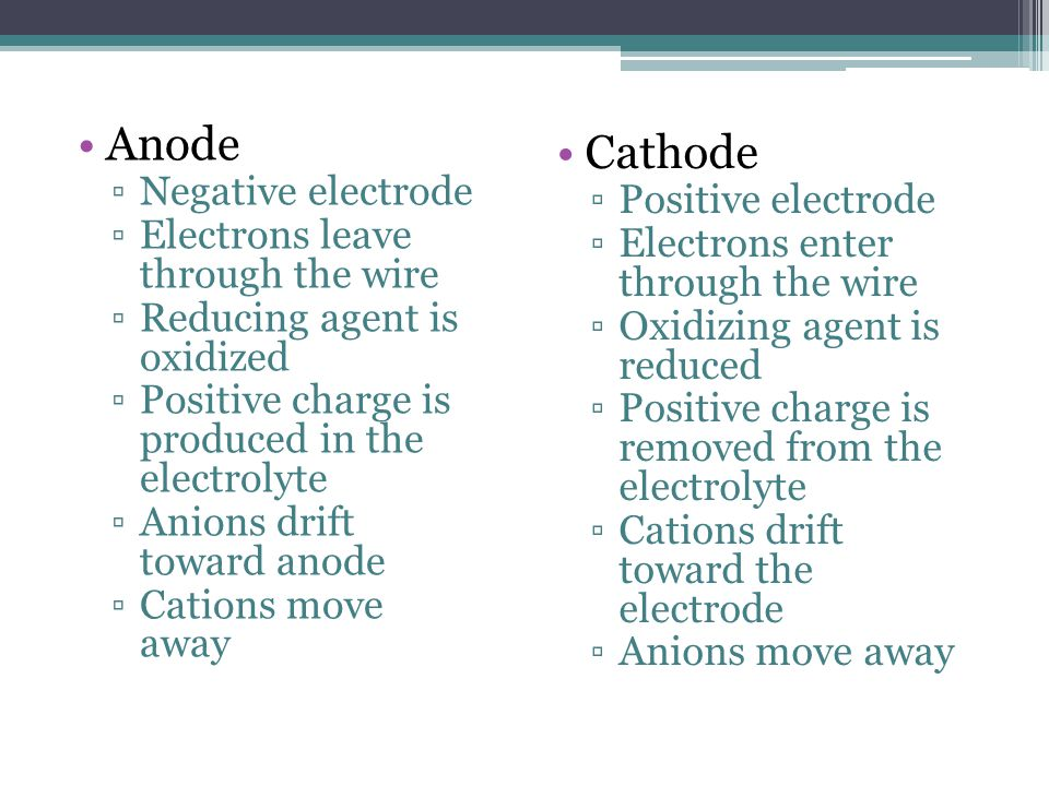 Anode ▫Negative electrode ▫Electrons leave through the wire ▫Reducing agent is oxidized ▫Positive charge is produced in the electrolyte ▫Anions drift
