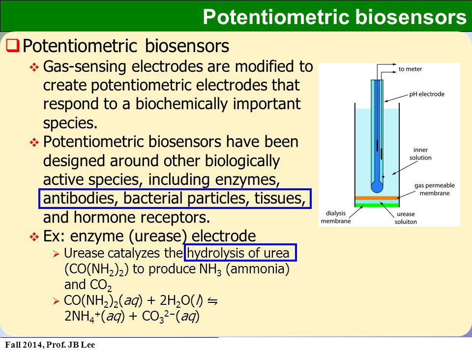 Fall 2014, Prof. JB Lee Potentiometric biosensors  Potentiometric biosensors  Gas-sensing electrodes are modified to create potentiometric electrode