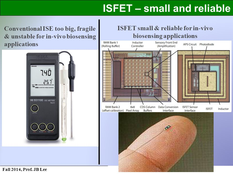 Fall 2014, Prof. JB Lee ISFET – small and reliable Conventional ISE too big, fragile & unstable for in-vivo biosensing applications ISFET small & reli