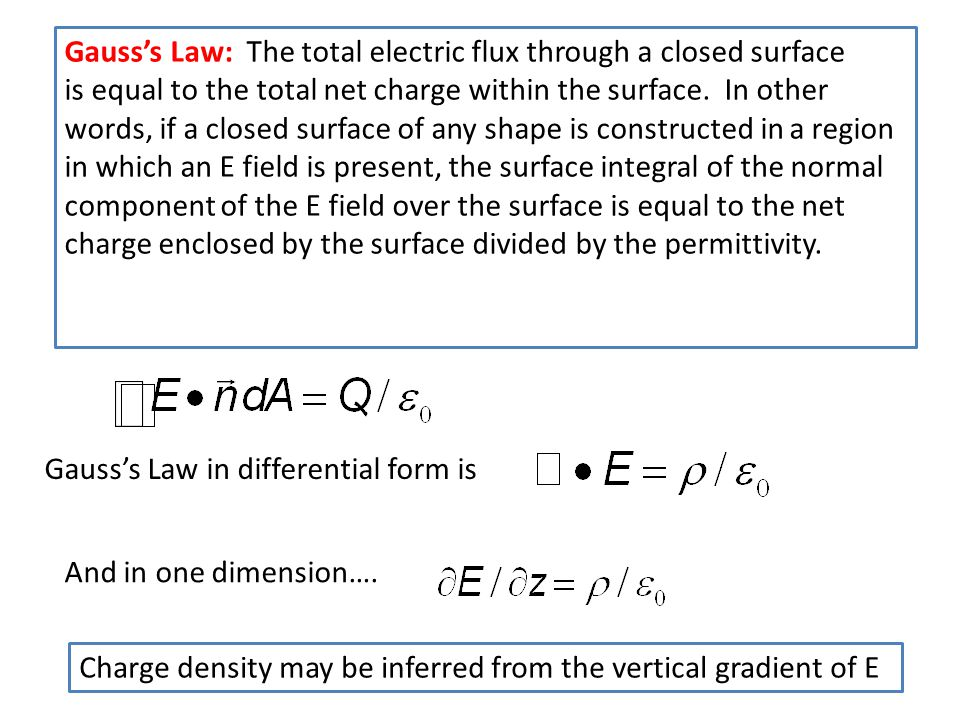 Gauss's Law: The total electric flux through a closed surface is equal to the total net charge within the surface.