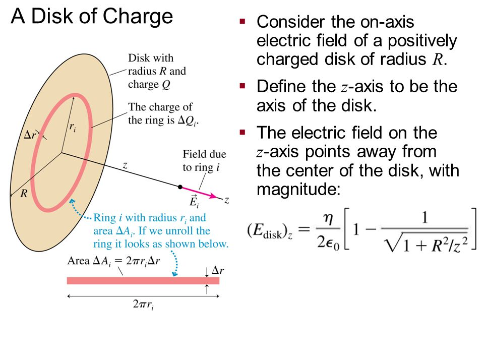 A Disk of Charge  Consider the on-axis electric field of a positively charged disk of radius R.  Define the z -axis to be the axis of the disk.  Th