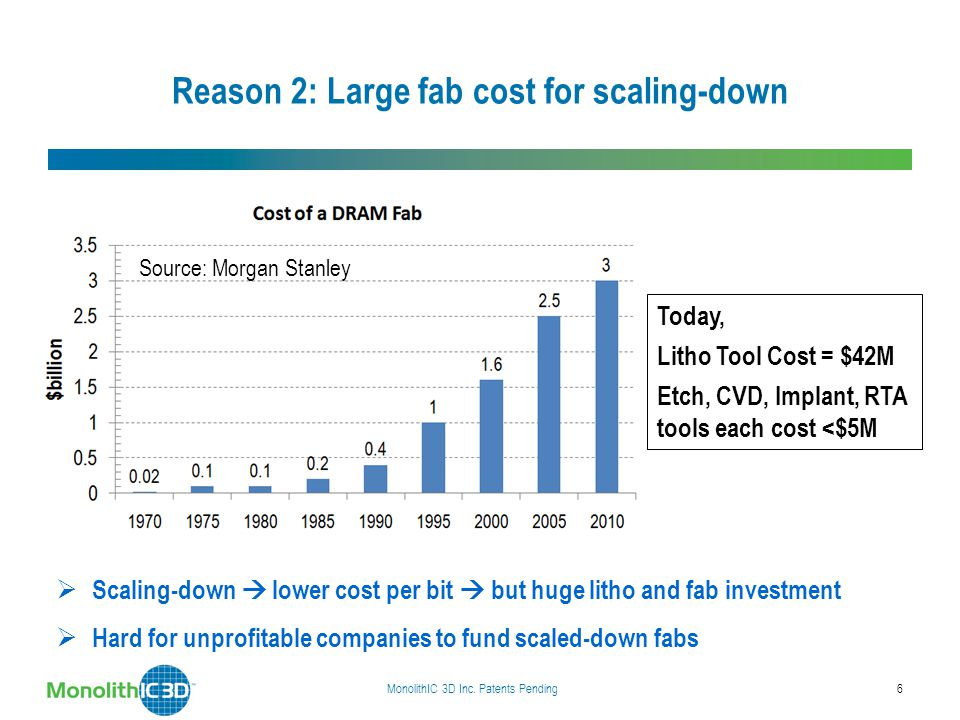 Reason 2: Large fab cost for scaling-down  Scaling-down  lower cost per bit  but huge litho and fab investment  Hard for unprofitable companies to