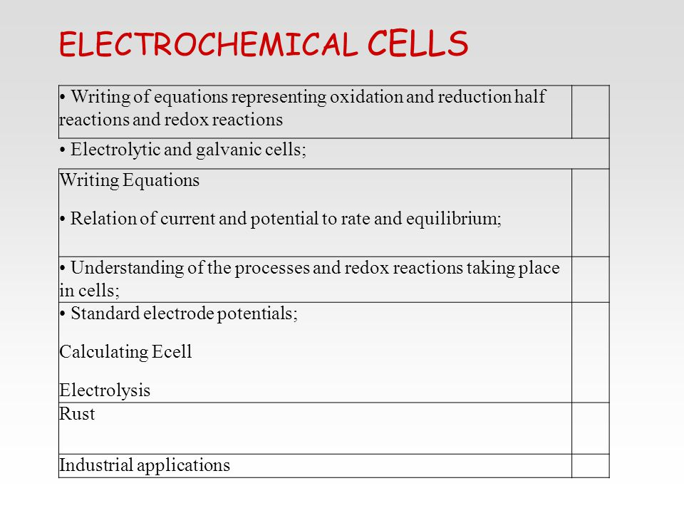 ELECTROCHEMICAL CELLS Writing of equations representing oxidation and reduction half reactions and redox reactions Electrolytic and galvanic cells; Wr