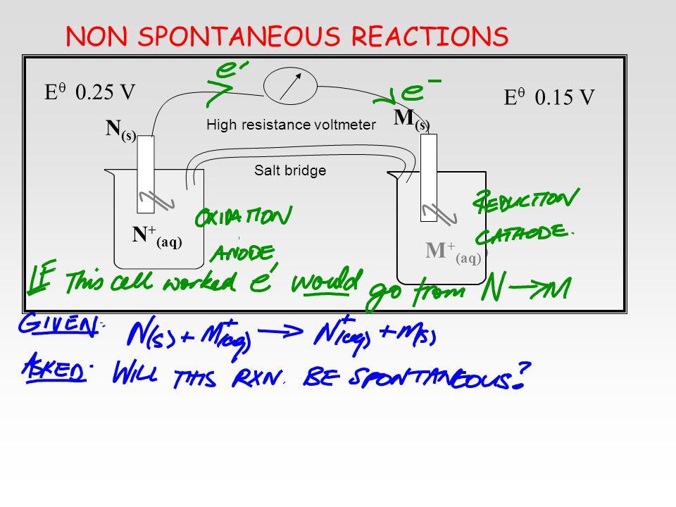 NON SPONTANEOUS REACTIONS N + (aq) N (s) M + (aq) M (s) Salt bridge High resistance voltmeter N + (aq) E  0.15 V E  0.25 V