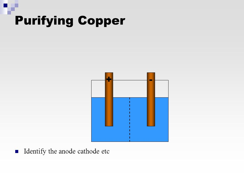 Purifying Copper Identify the anode cathode etc -+
