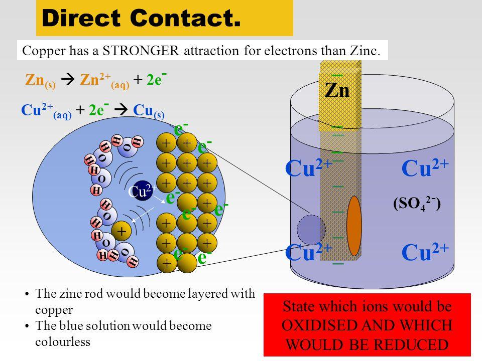 ________________ Direct Contact. _ Zn _ ++ + + + + + + + + + + + + + O H H O H H O H H Zn (s)  Zn 2+ (aq) + 2e - e-e- e-e- e-e- e-e- e-e- e-e- e-e- C