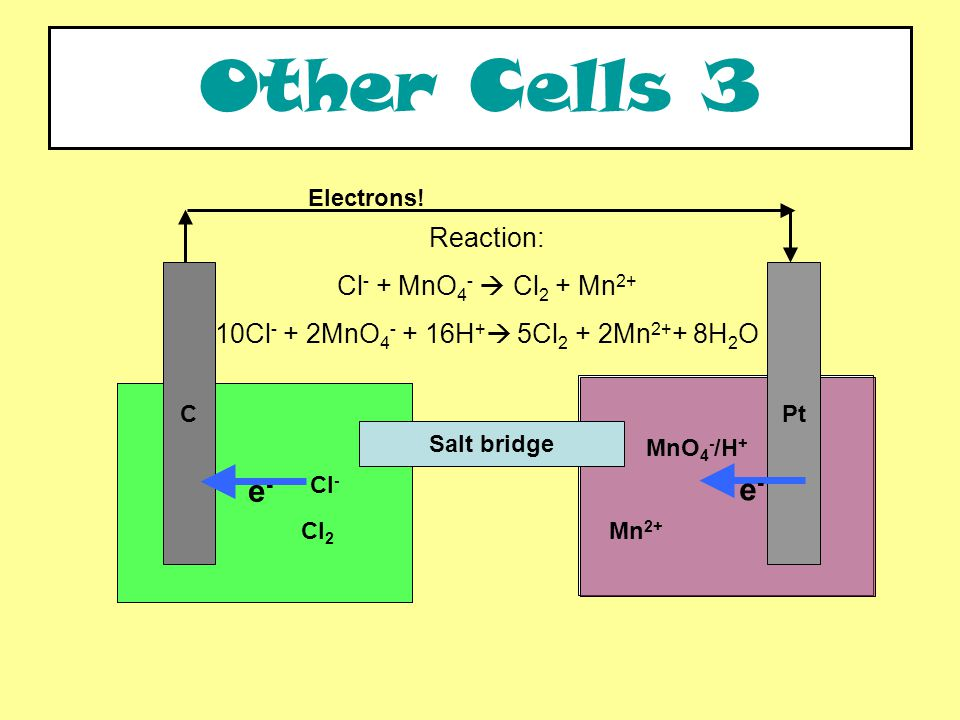 PtC Reaction: Cl - + MnO 4 -  Cl 2 + Mn 2+ 10Cl - + 2MnO 4 - + 16H +  5Cl 2 + 2Mn 2+ + 8H 2 O Electrons.