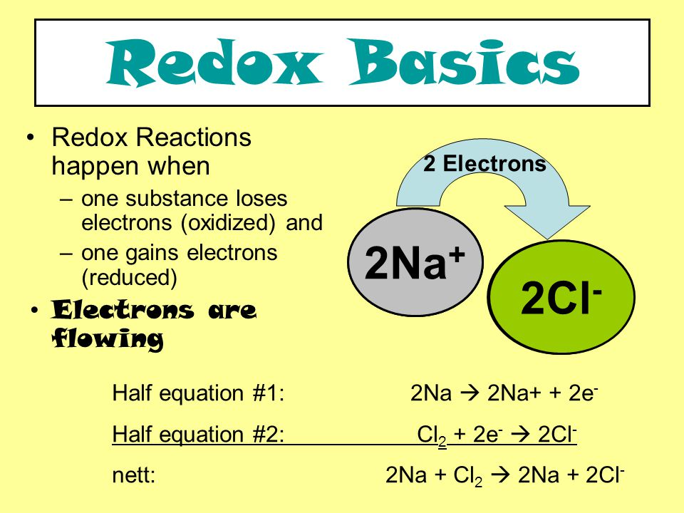 Redox Basics Redox Reactions happen when –one substance loses electrons (oxidized) and –one gains electrons (reduced) Electrons are flowing Cl 2 2Na 2Cl - 2Na + 2 Electrons Half equation #1: 2Na  2Na+ + 2e - Half equation #2: Cl 2 + 2e -  2Cl - nett: 2Na + Cl 2  2Na + 2Cl -