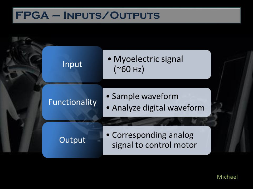 Myoelectric signal (~60 Hz ) Input Sample waveform Analyze digital waveform Functionality Corresponding analog signal to control motor Output Michael FPGA – Inputs/Outputs