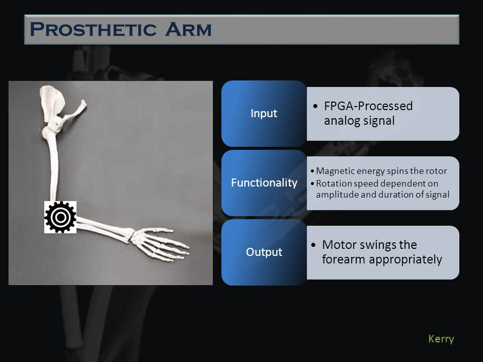 Kerry Prosthetic Arm FPGA-Processed analog signal Input Magnetic energy spins the rotor Rotation speed dependent on amplitude and duration of signal Functionality Motor swings the forearm appropriately Output
