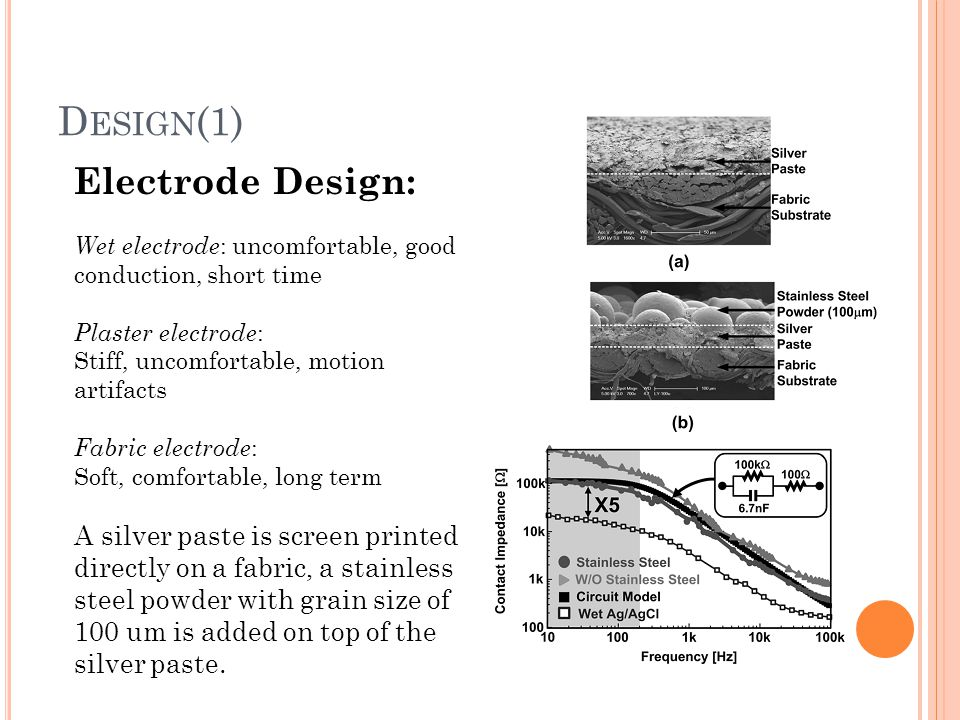 D ESIGN (1) Electrode Design: Wet electrode : uncomfortable, good conduction, short time Plaster electrode : Stiff, uncomfortable, motion artifacts Fa
