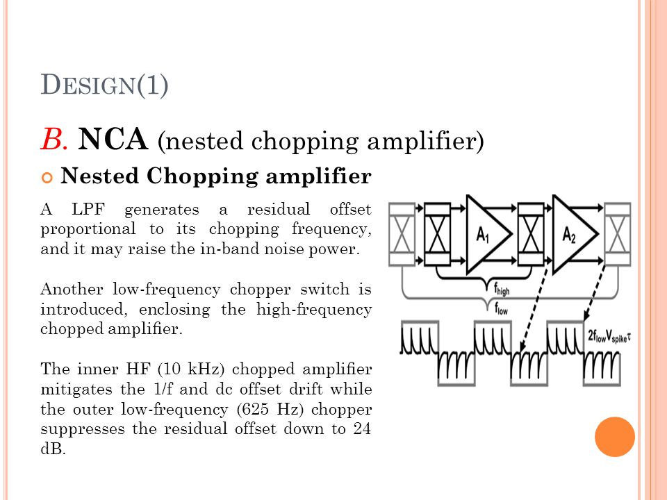 D ESIGN (1) B. NCA (nested chopping amplifier) Nested Chopping amplifier A LPF generates a residual offset proportional to its chopping frequency, and