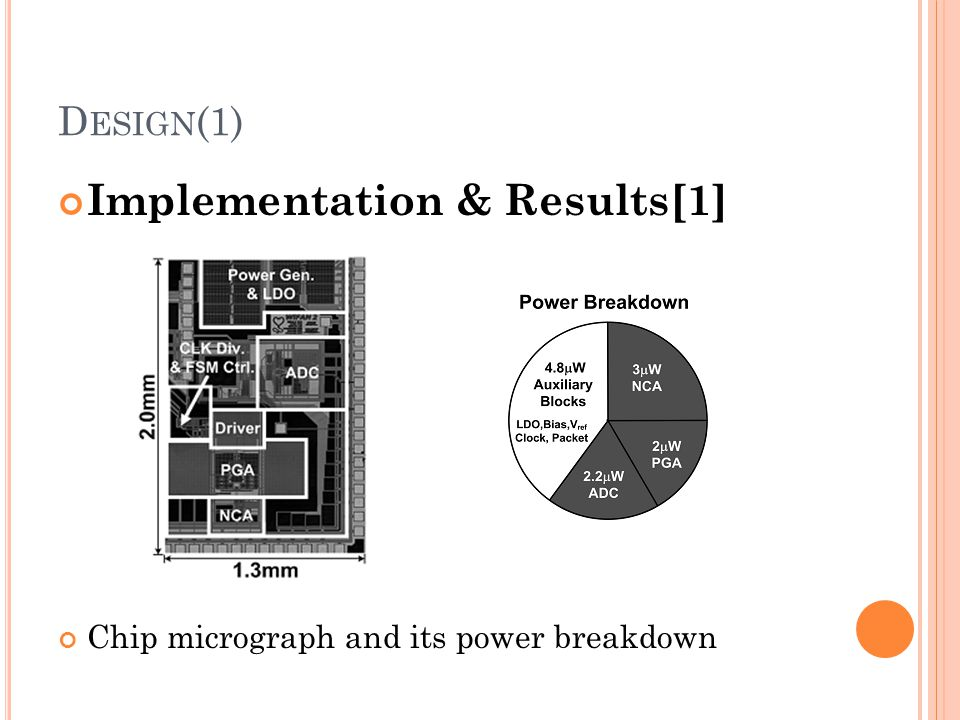 D ESIGN (1) Implementation & Results[1] Chip micrograph and its power breakdown