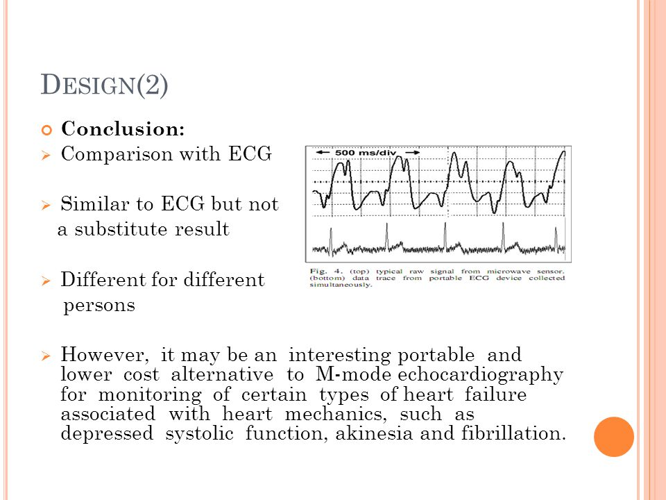 D ESIGN (2) Conclusion:  Comparison with ECG  Similar to ECG but not a substitute result  Different for different persons  However, it may be an i