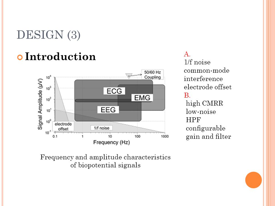 DESIGN (3) Introduction Frequency and amplitude characteristics of biopotential signals A. 1/f noise common-mode interference electrode offset B. high
