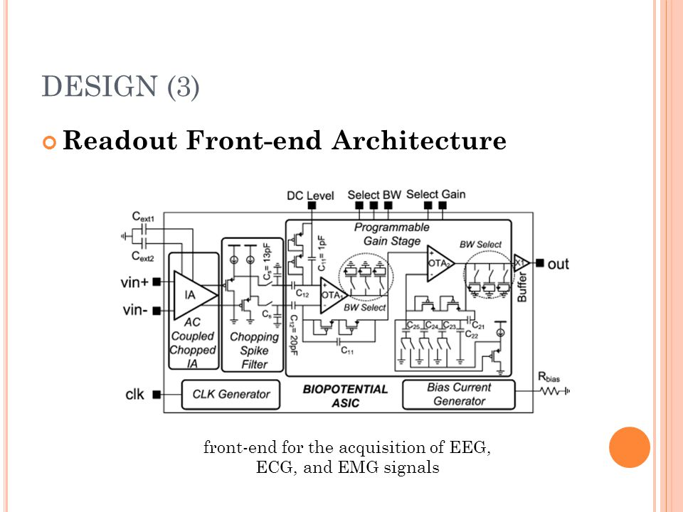 DESIGN (3) Readout Front-end Architecture front-end for the acquisition of EEG, ECG, and EMG signals