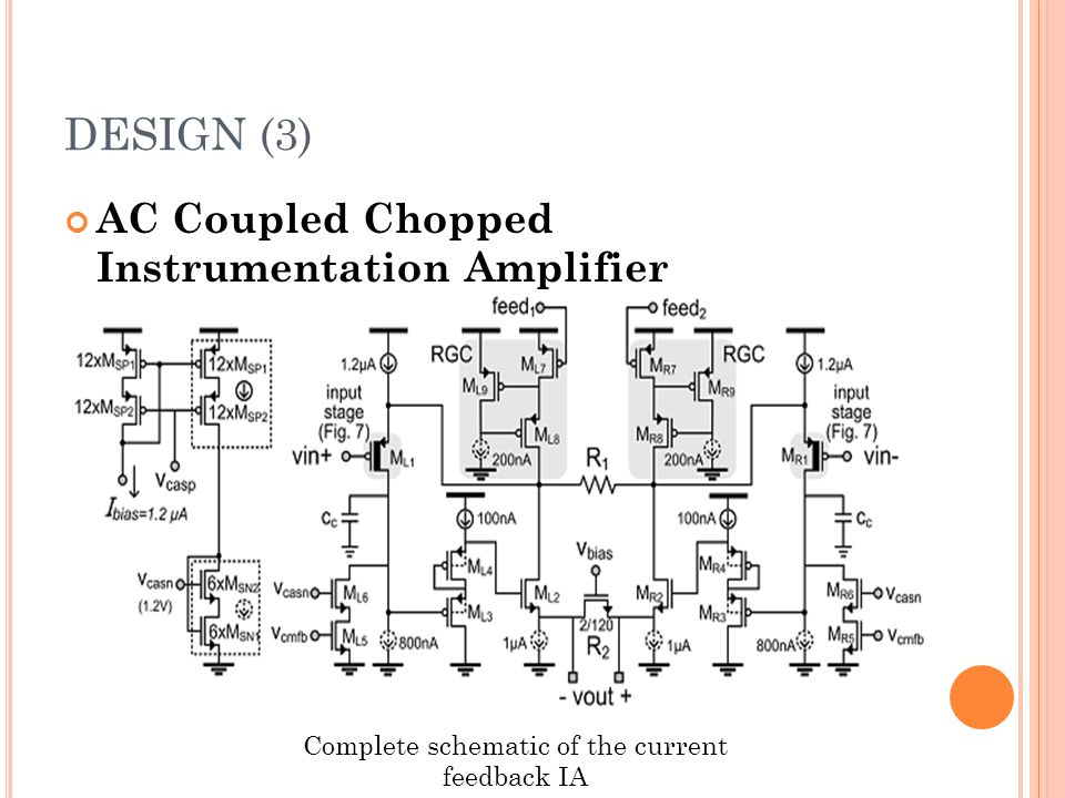 DESIGN (3) AC Coupled Chopped Instrumentation Amplifier Complete schematic of the current feedback IA